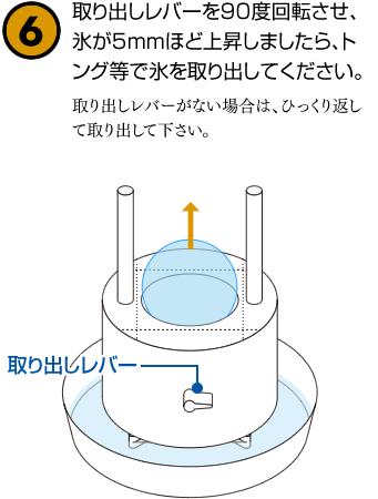 取り出しレバーを90度回転させ、氷が5mmほど上昇しましたら、トング等で氷を取り出してください。