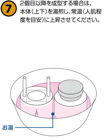 2個目以降を成型する場合は、本体(上下)をお湯に数十秒浸し、常温(人肌程度を目安)に上昇させてください。